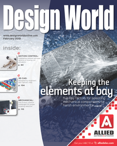 Design World – February 2019