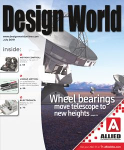 Design World – July 2019