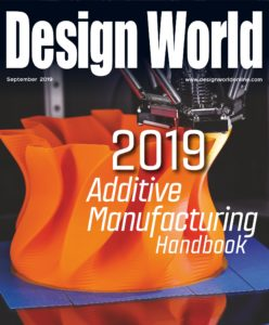 Design World – Additive Manufacturing Handbook September 2019