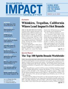 Shanken's Impact Newsletter – March 01, 2020