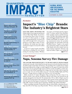 Shanken's Impact Newsletter – October 15, 2020