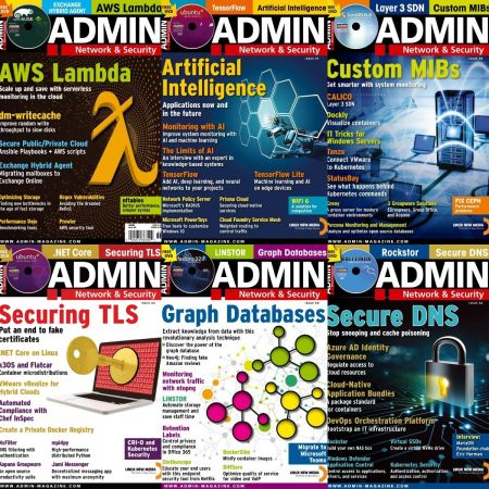 Admin Network & Security – Full Year 2020 Issues Collection