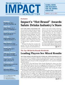 Shanken's Impact Newsletter – March 01, 2021
