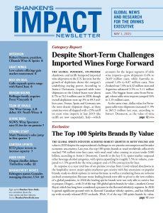 Shanken's Impact Newsletter – May 01, 2021